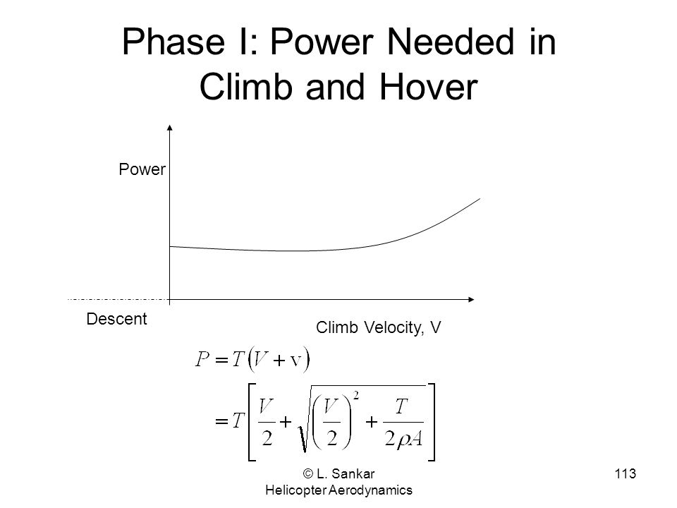 Phase I: Power Needed in Climb and Hover