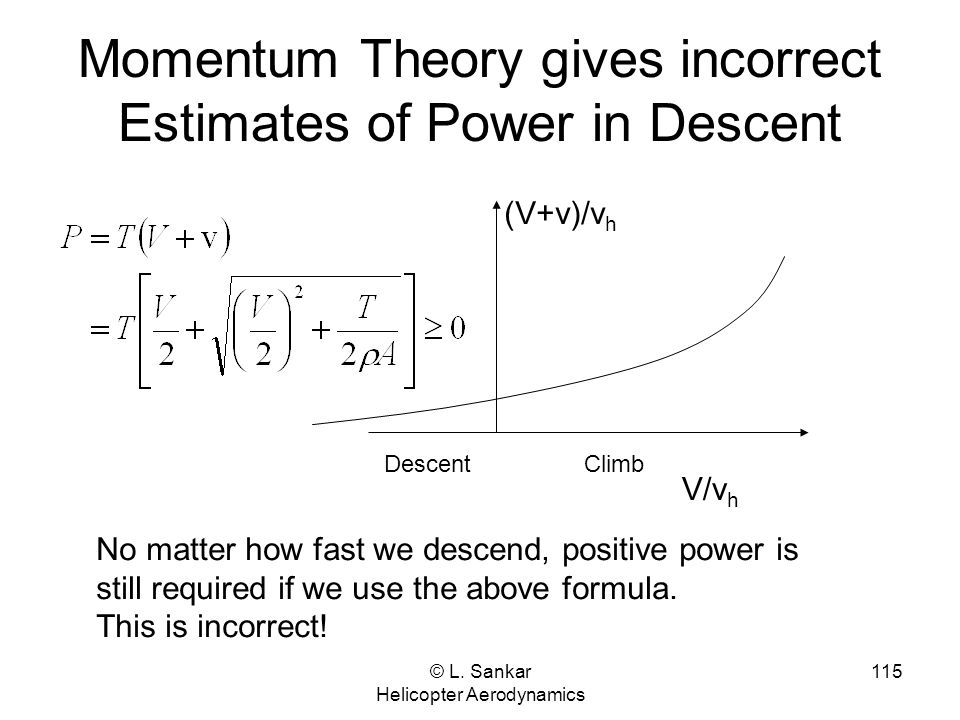 Momentum Theory gives incorrect Estimates of Power in Descent