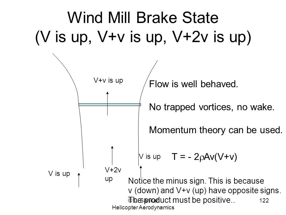 Wind Mill Brake State (V is up, V+v is up, V+2v is up)
