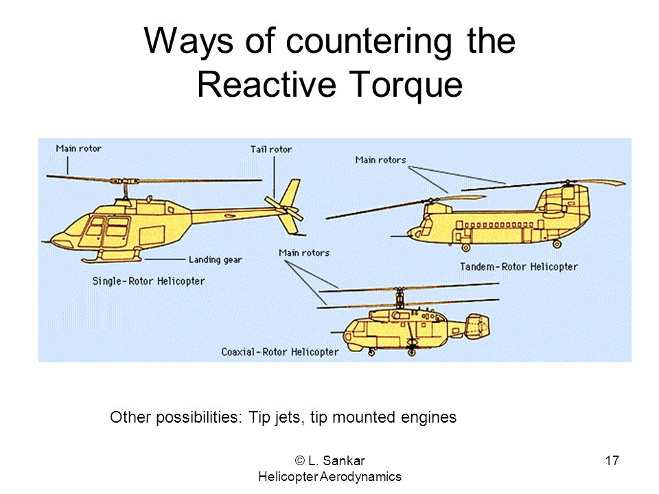 Ways of countering the Reactive Torque