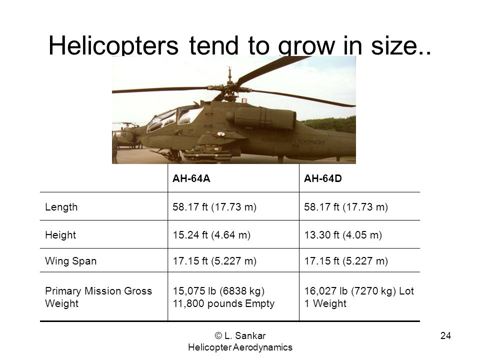 Helicopters tend to grow in size..