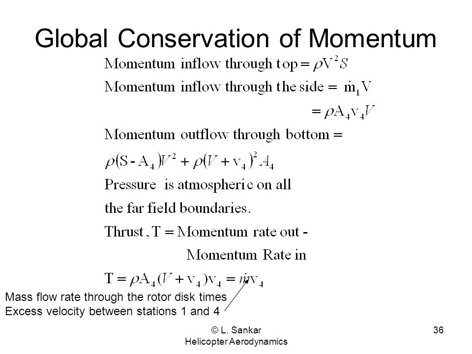 Global Conservation of Momentum