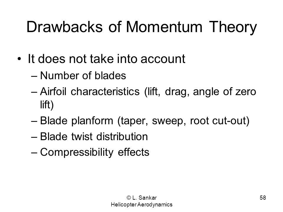 Drawbacks of Momentum Theory
