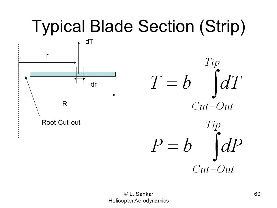 Typical Blade Section (Strip)