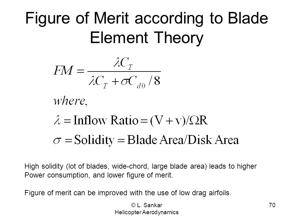 Figure of Merit according to Blade Element Theory