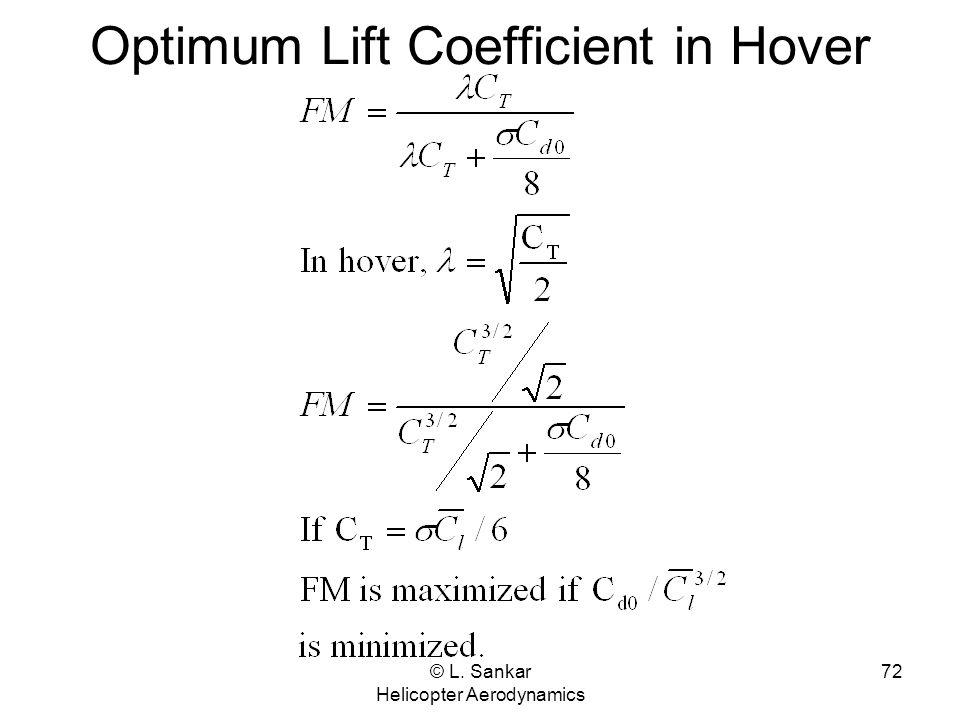 Optimum Lift Coefficient in Hover