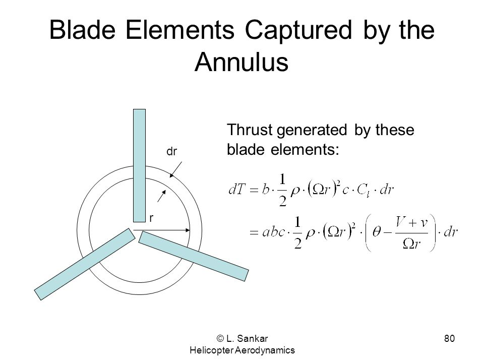 Blade Elements Captured by the Annulus