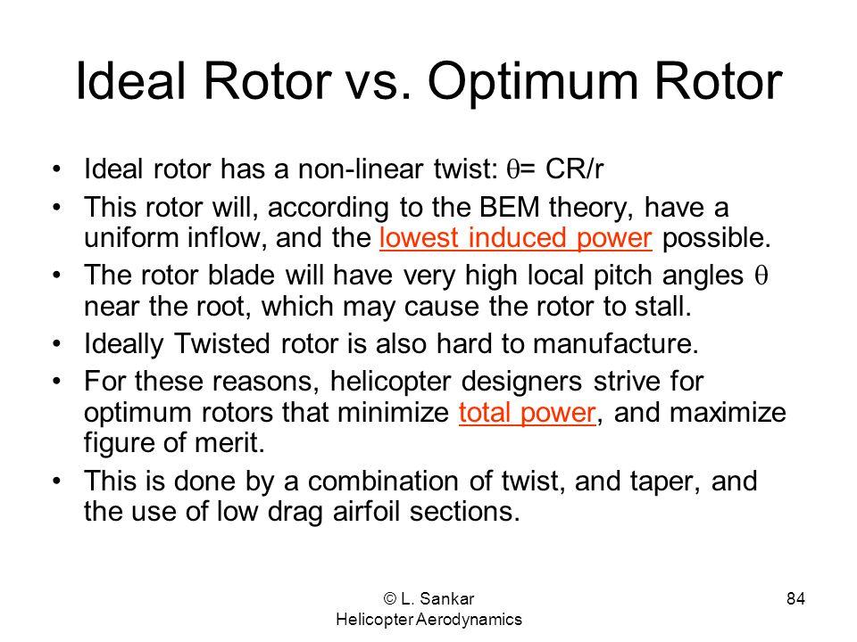 Ideal Rotor vs. Optimum Rotor