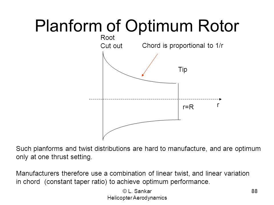 Planform of Optimum Rotor