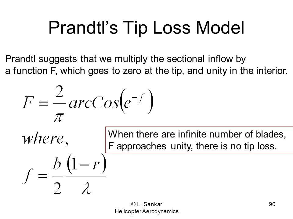 Prandtl's Tip Loss Model