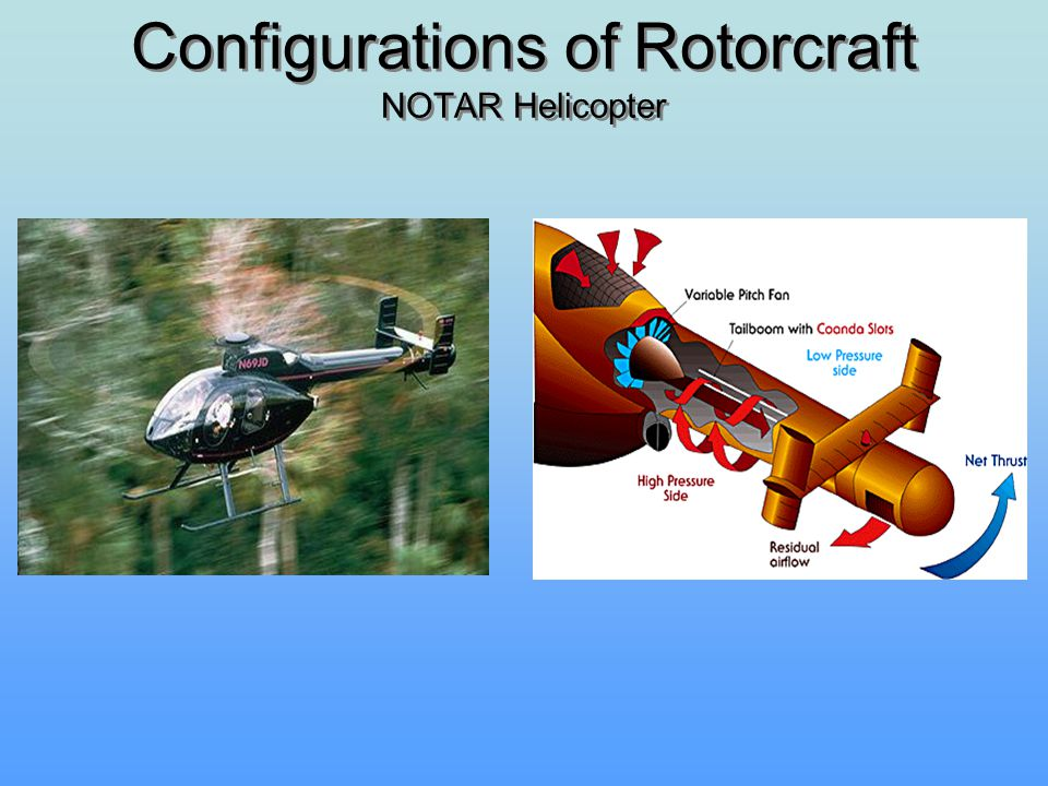 Configurations of Rotorcraft NOTAR Helicopter
