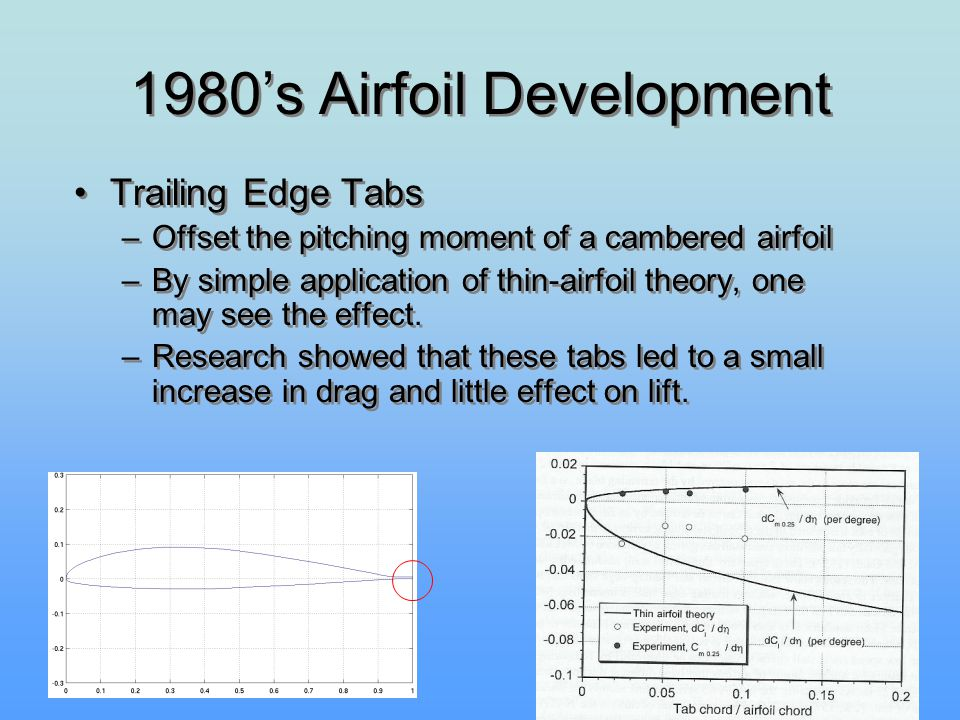 1980's Airfoil Development