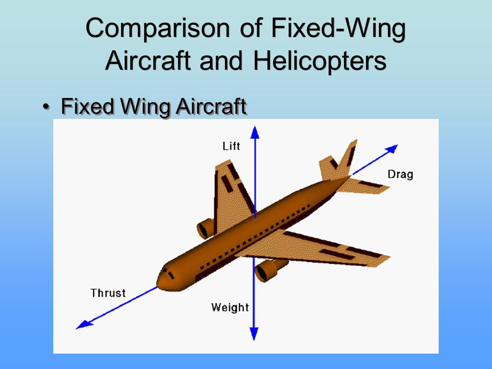 Comparison of Fixed-Wing Aircraft and Helicopters