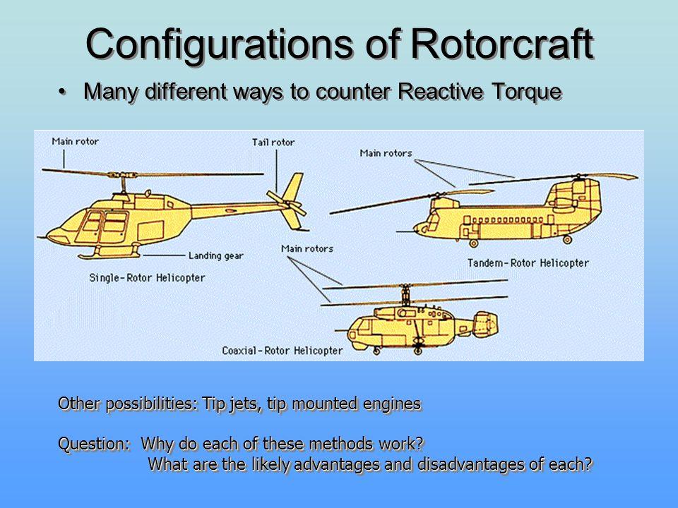Configurations of Rotorcraft