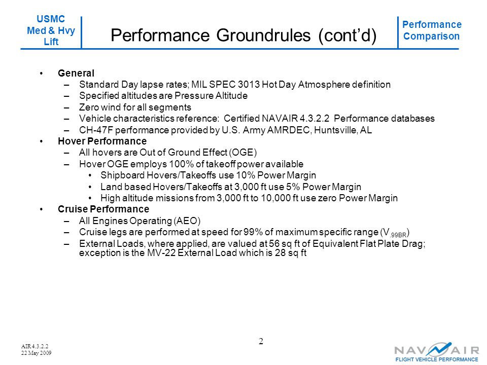 Performance Groundrules (cont'd)