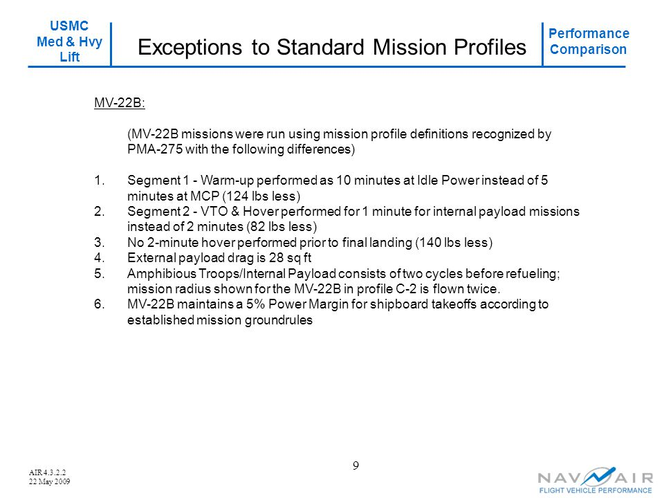 Exceptions to Standard Mission Profiles