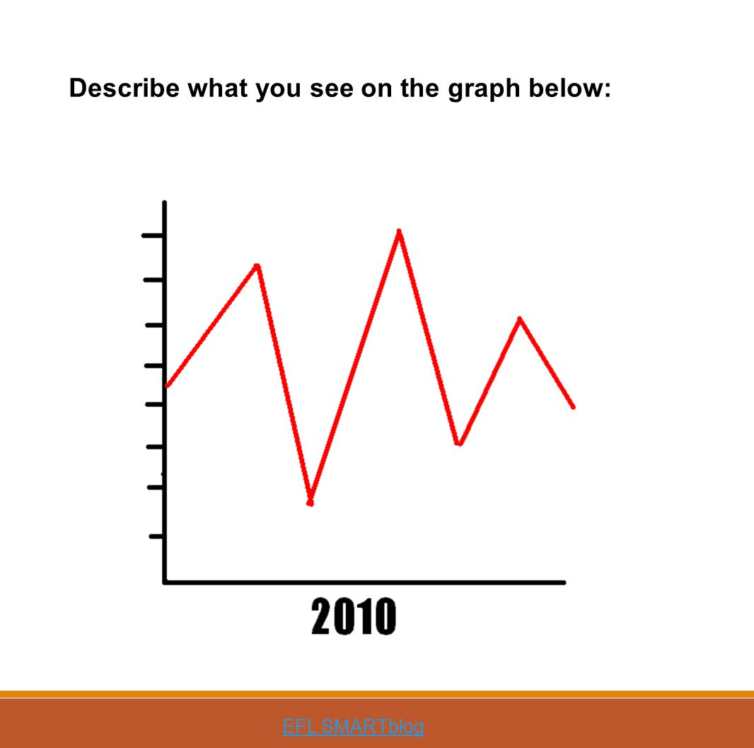 Describe what you see on the graph below: