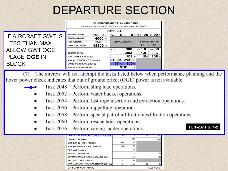 DEPARTURE SECTION IF AIRCRAFT GWT IS LESS THAN MAX ALLOW GWT OGE PLACE OGE IN BLOCK. 20000. 0 0.