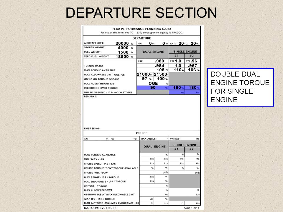 DEPARTURE SECTION DOUBLE DUAL ENGINE TORQUE FOR SINGLE ENGINE 20000