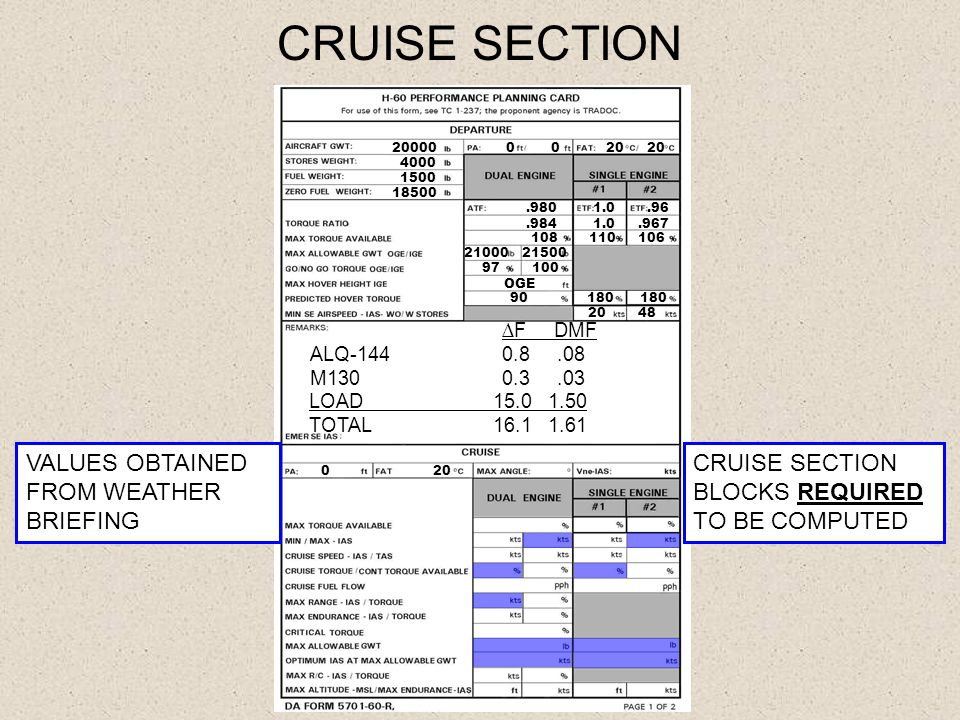 CRUISE SECTION VALUES OBTAINED FROM WEATHER BRIEFING