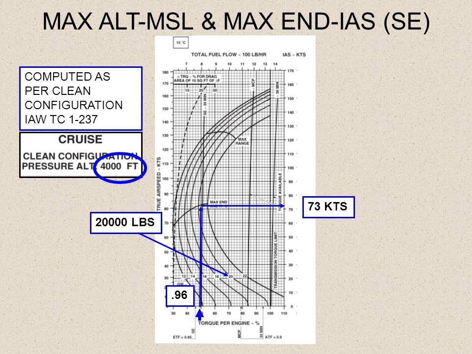 MAX ALT-MSL & MAX END-IAS (SE)