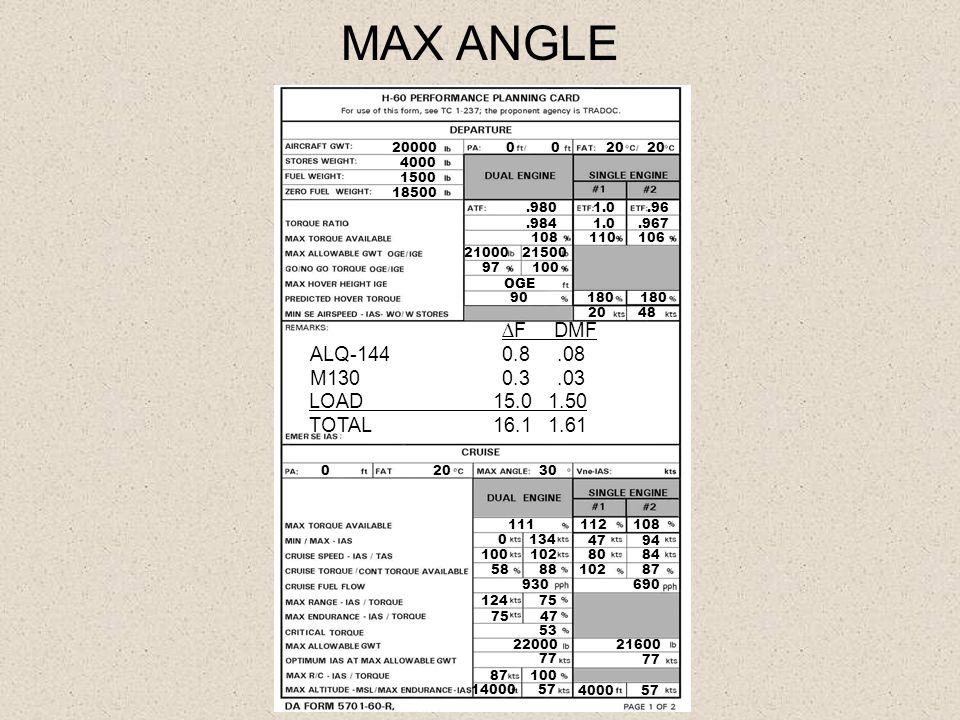 MAX ANGLE 20000. 0 0. 20 20. 4000. 1500. 18500. .980 1.0 .96. .984 1.0 .967.
