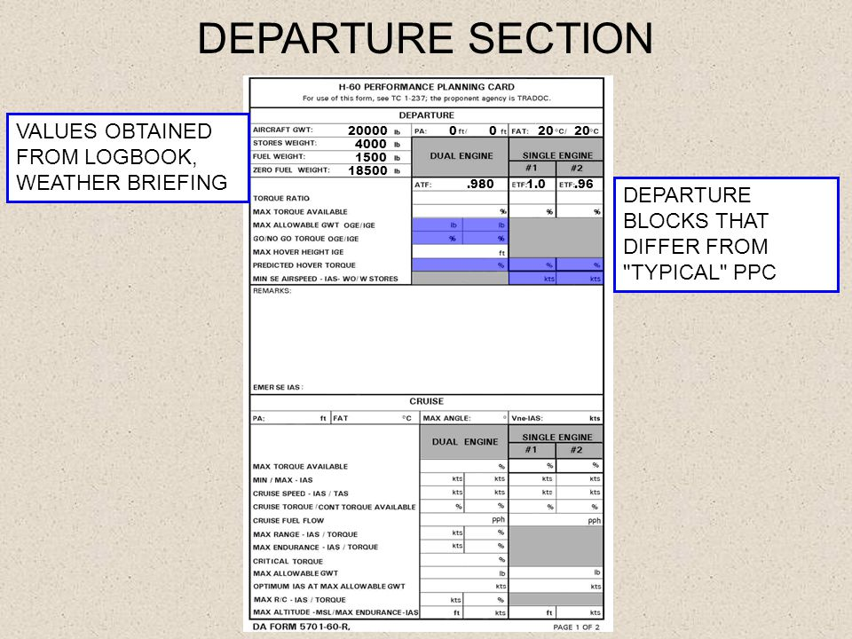 DEPARTURE SECTION VALUES OBTAINED FROM LOGBOOK, WEATHER BRIEFING