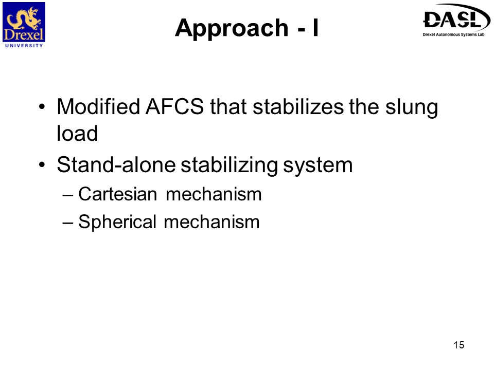 Approach - I Modified AFCS that stabilizes the slung load