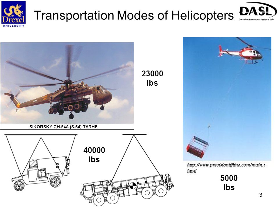 Transportation Modes of Helicopters