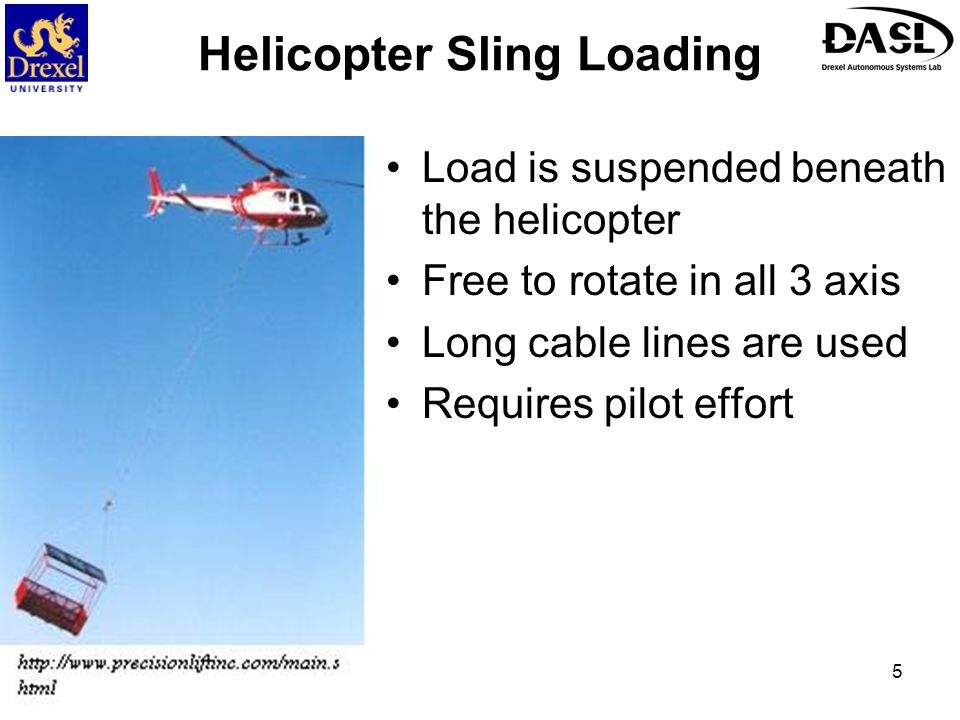 Helicopter Sling Loading