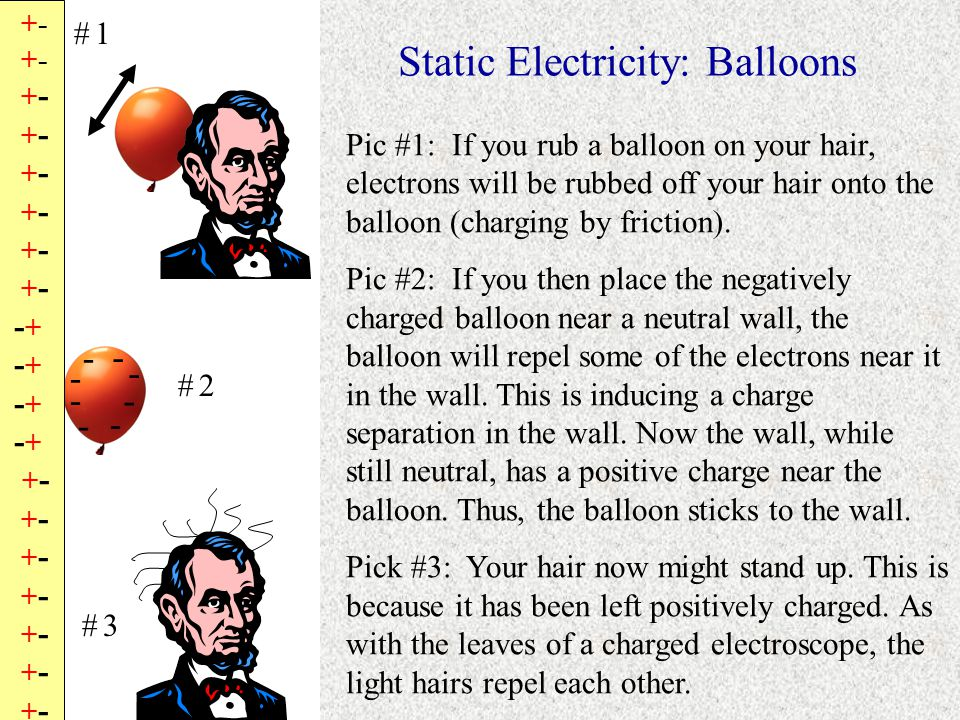 Static Electricity: Balloons