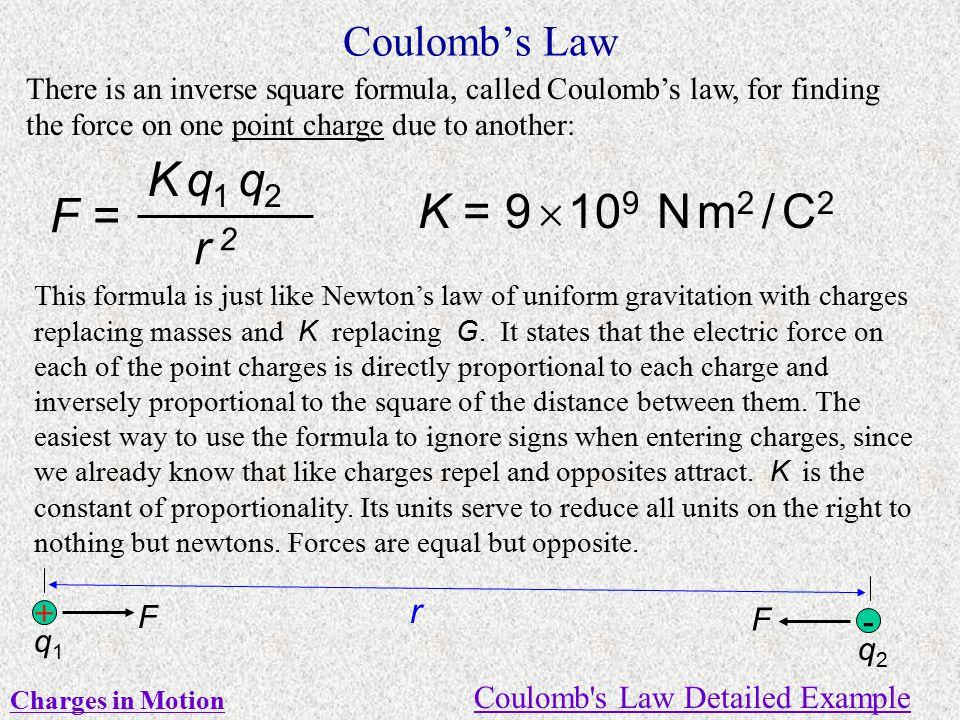 K q1 q2 K = 9  109 N m2 / C2 F = r 2 Coulomb's Law r F + F - q1 q2