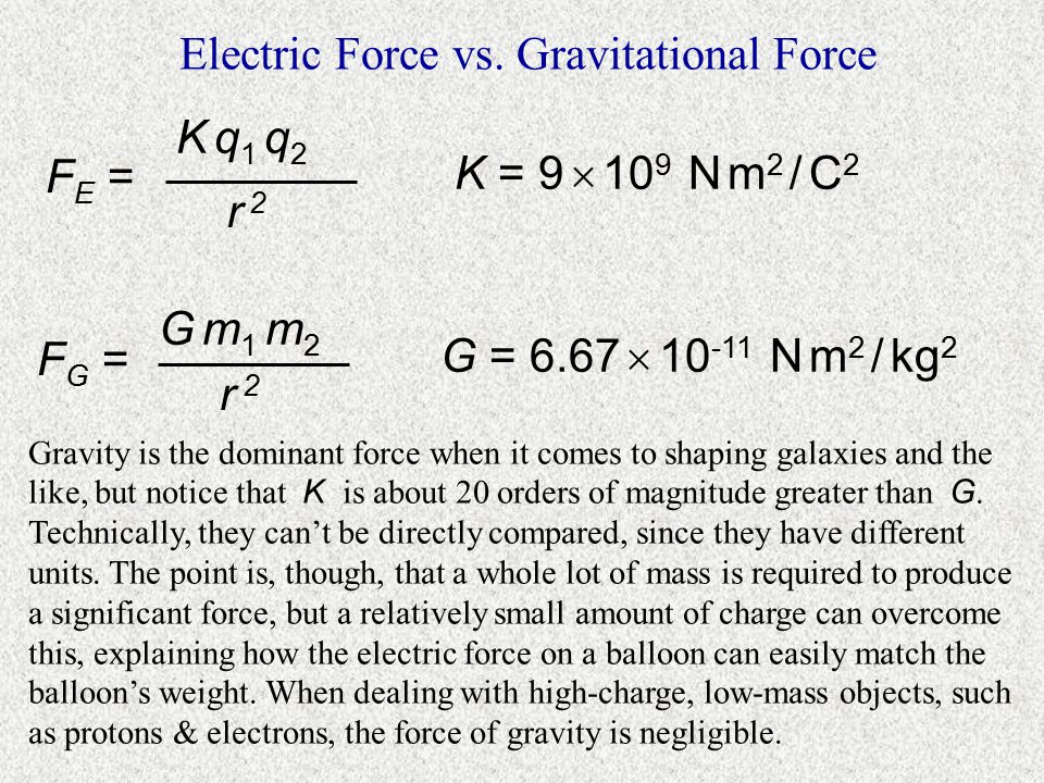 Electric Force vs. Gravitational Force