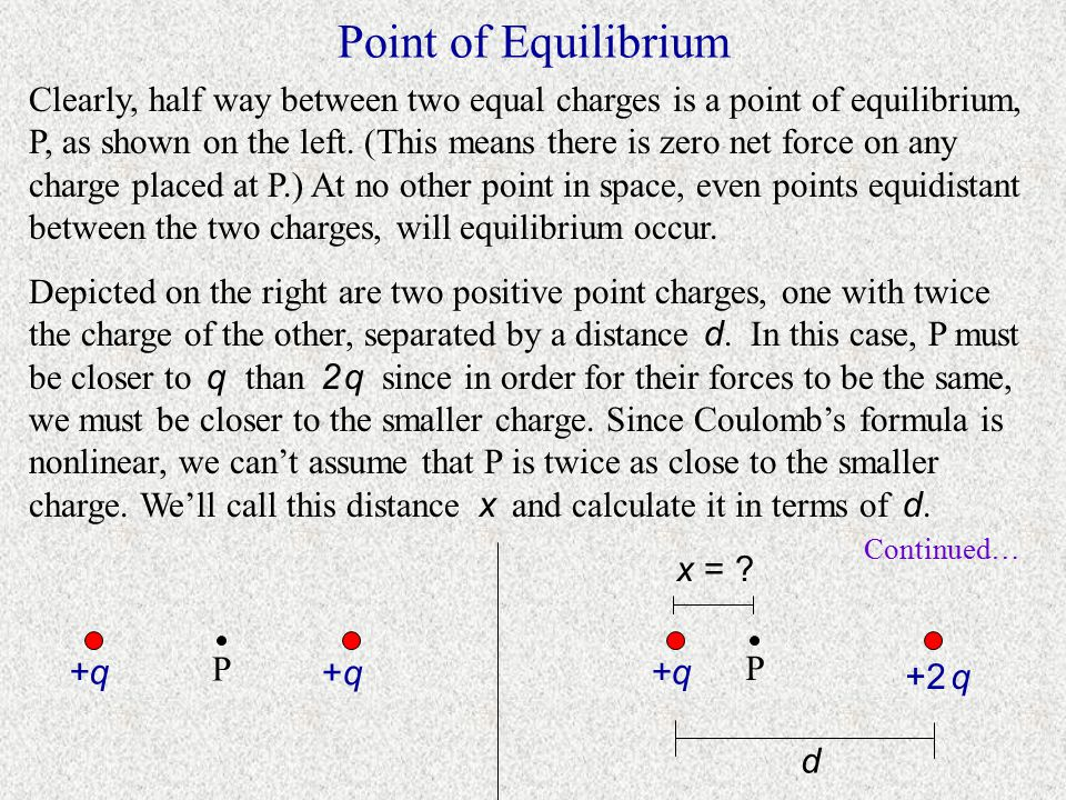 Point of Equilibrium