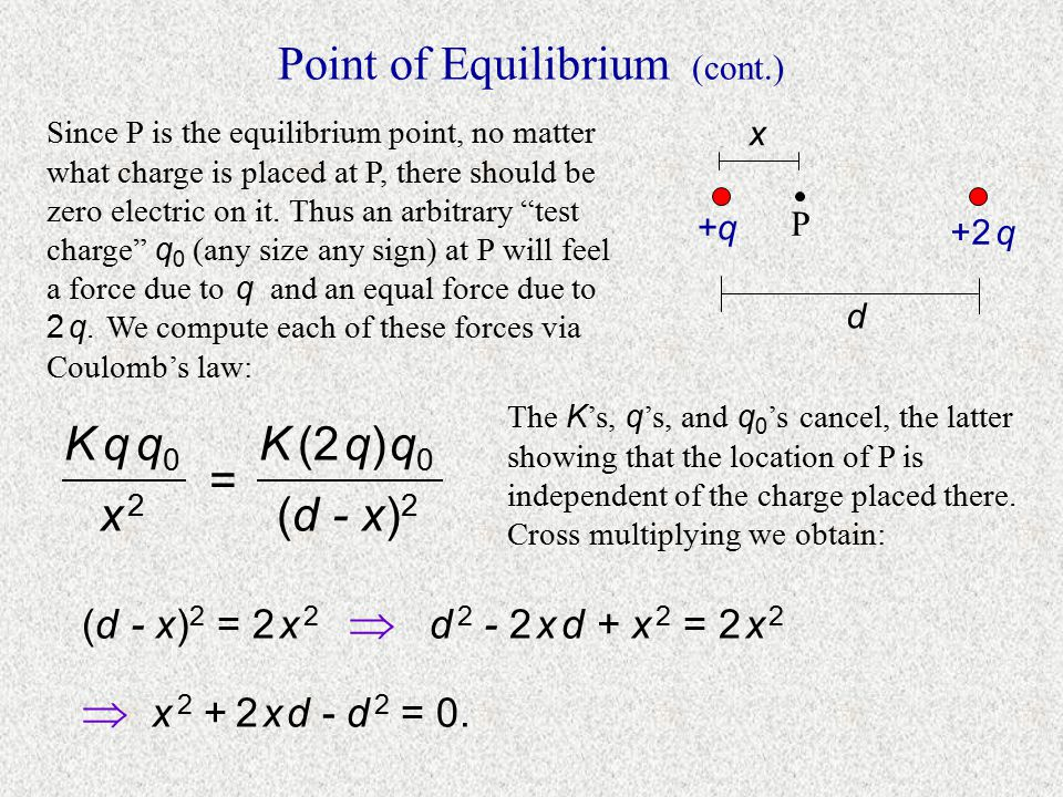 Point of Equilibrium (cont.)