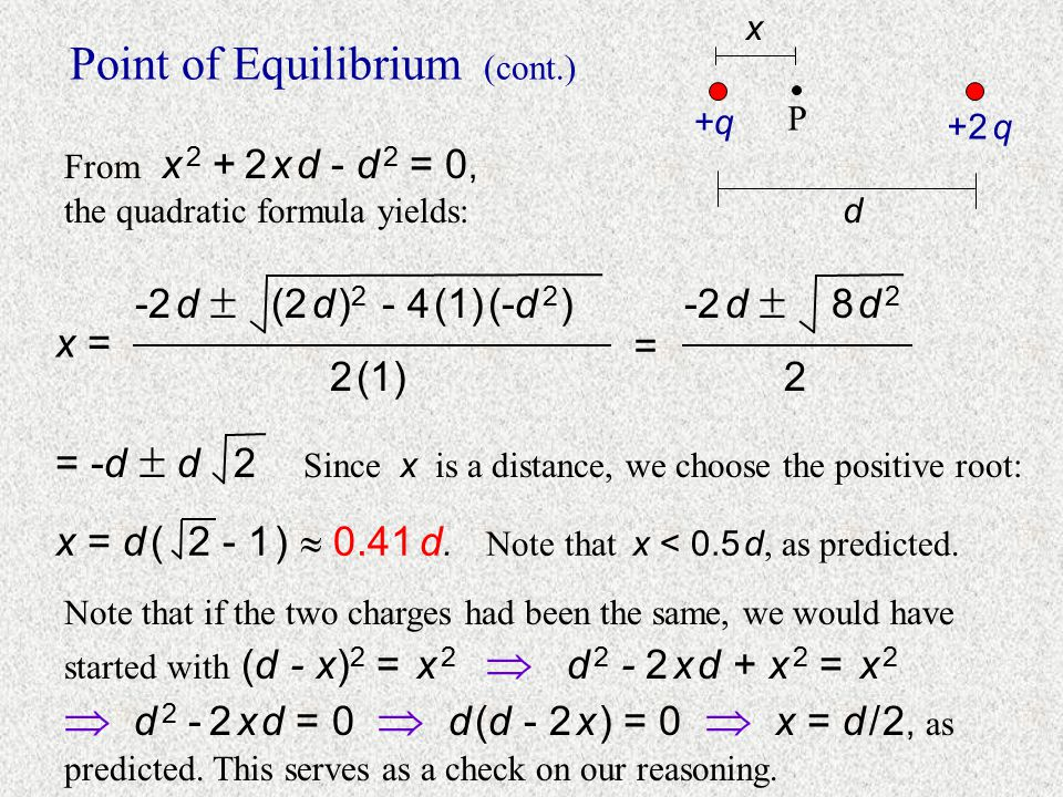Point of Equilibrium (cont.)