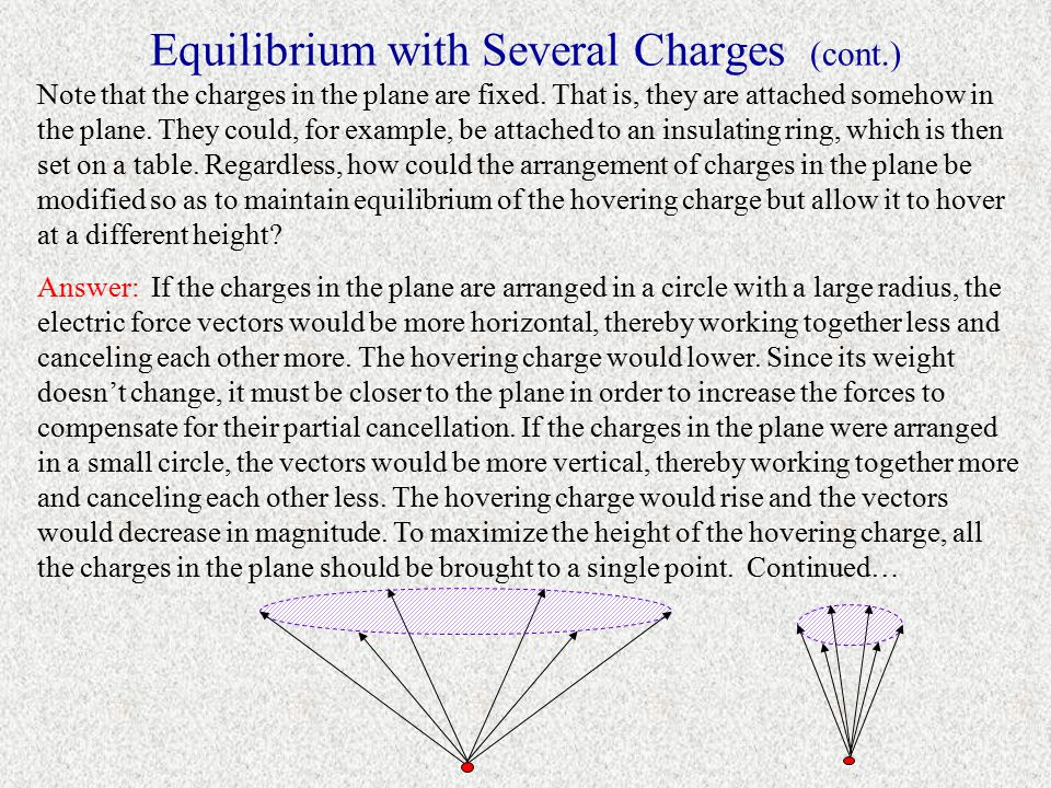 Equilibrium with Several Charges (cont.)