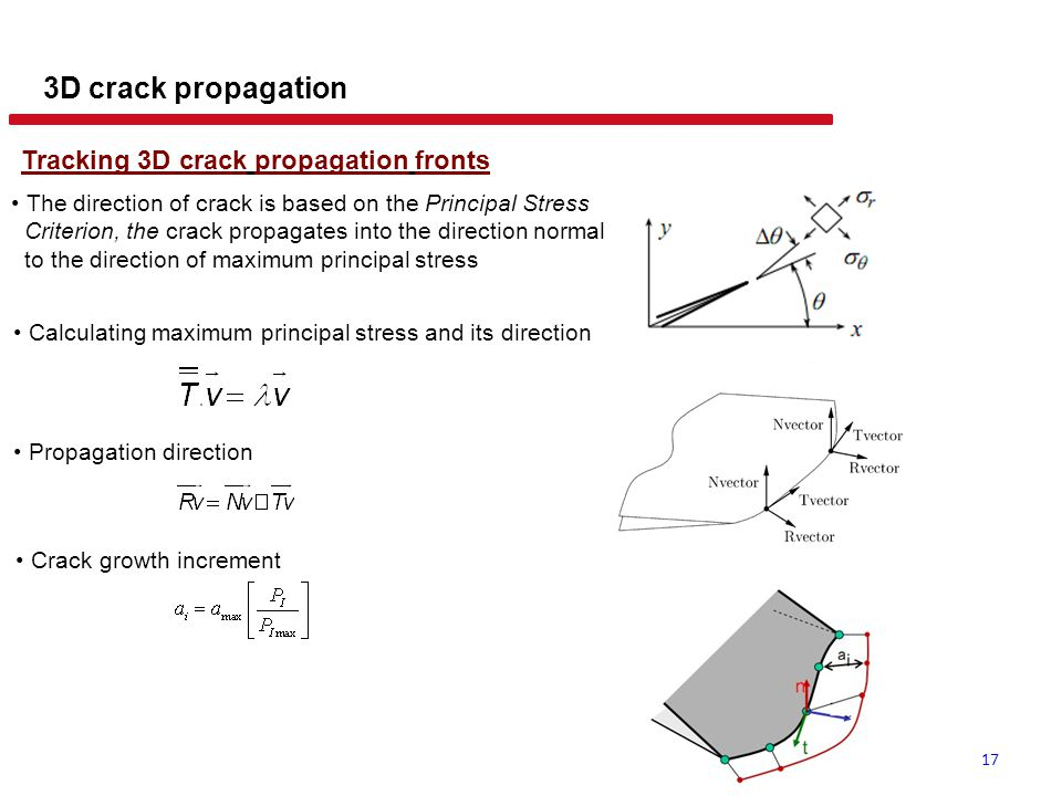 3D crack propagation Validation of 3D crack propagation package