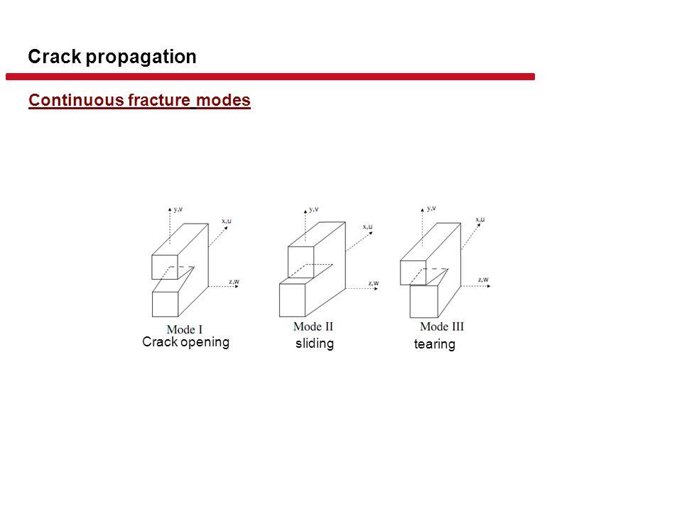 Crack propagation Quarter-point elements