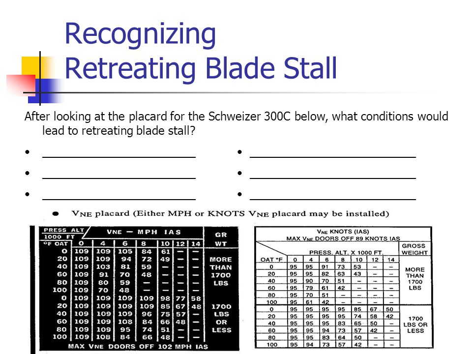 Recognizing Retreating Blade Stall