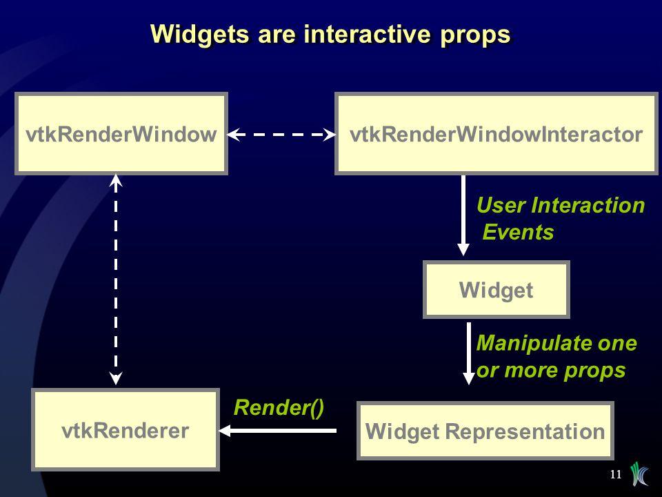 Widgets are interactive props
