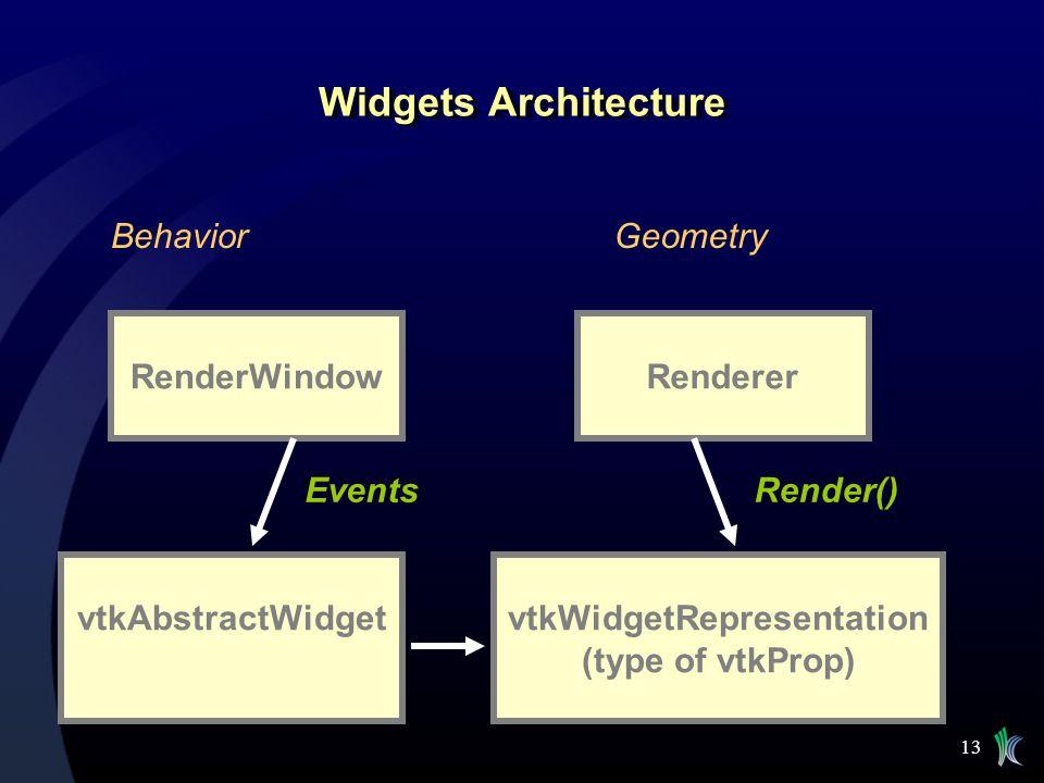 vtkWidgetRepresentation (type of vtkProp)