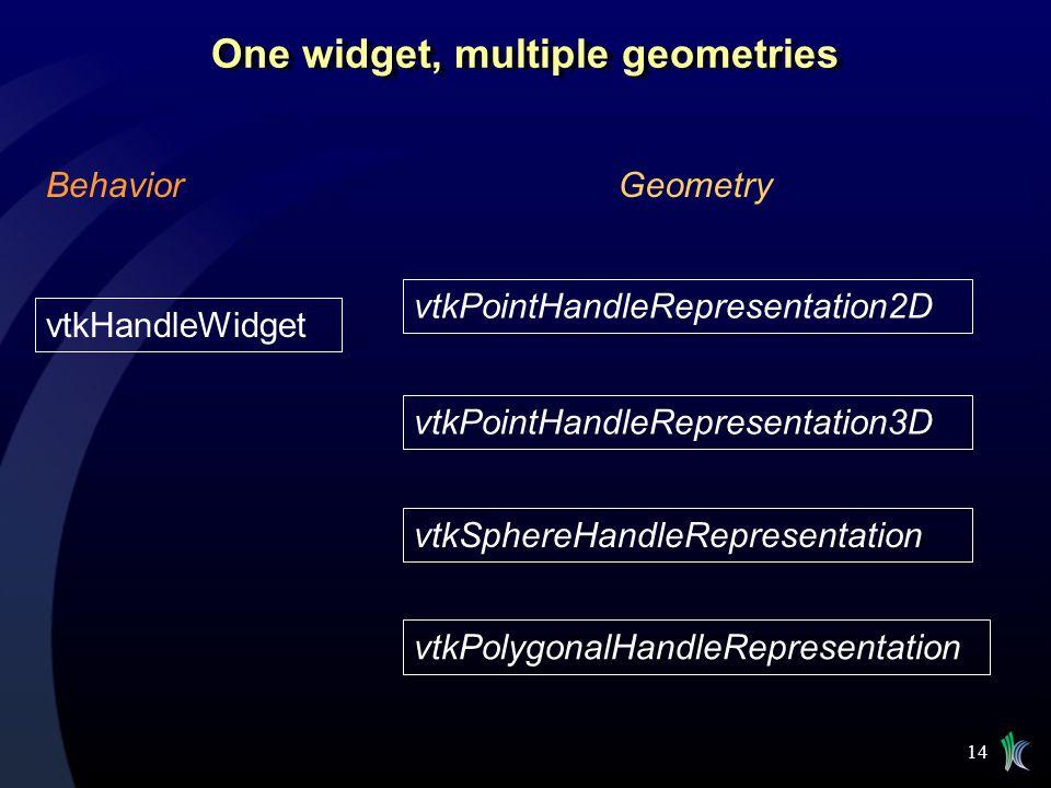 One widget, multiple geometries