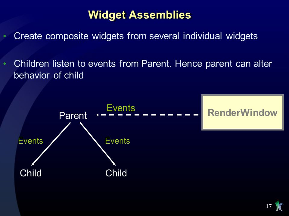 Widget Assemblies Create composite widgets from several individual widgets.