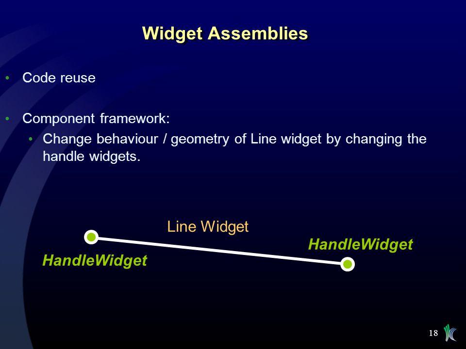 Widget Assemblies Line Widget HandleWidget HandleWidget Code reuse