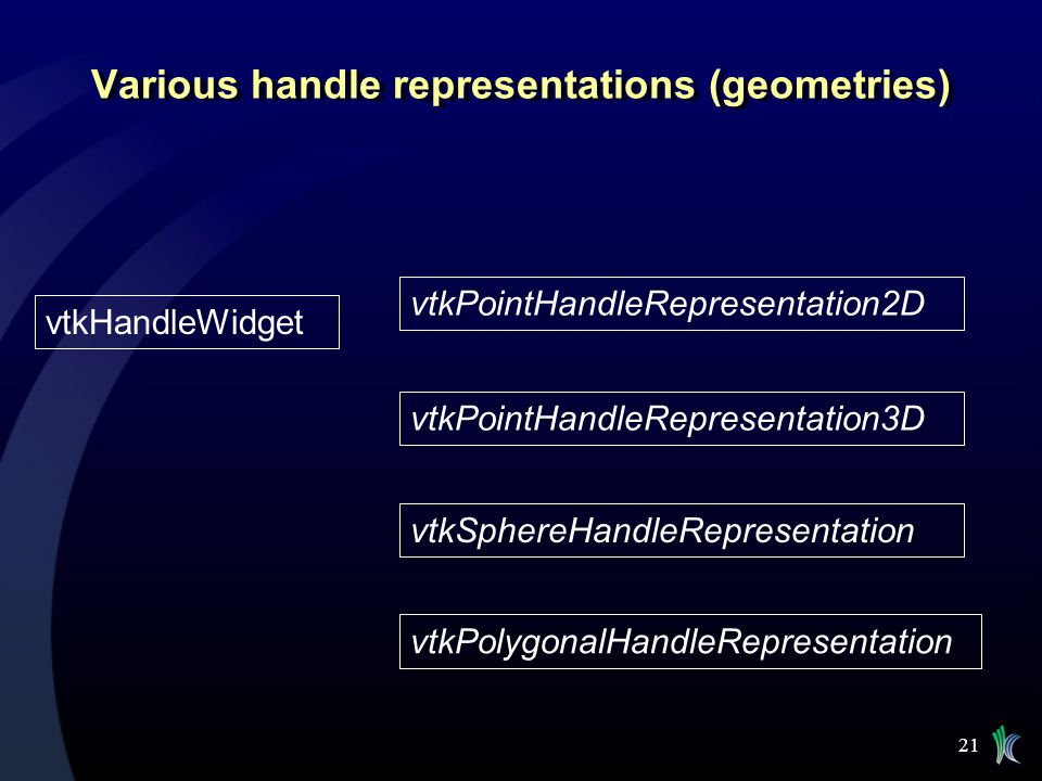 Various handle representations (geometries)
