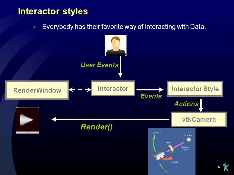 Interactor styles Render()