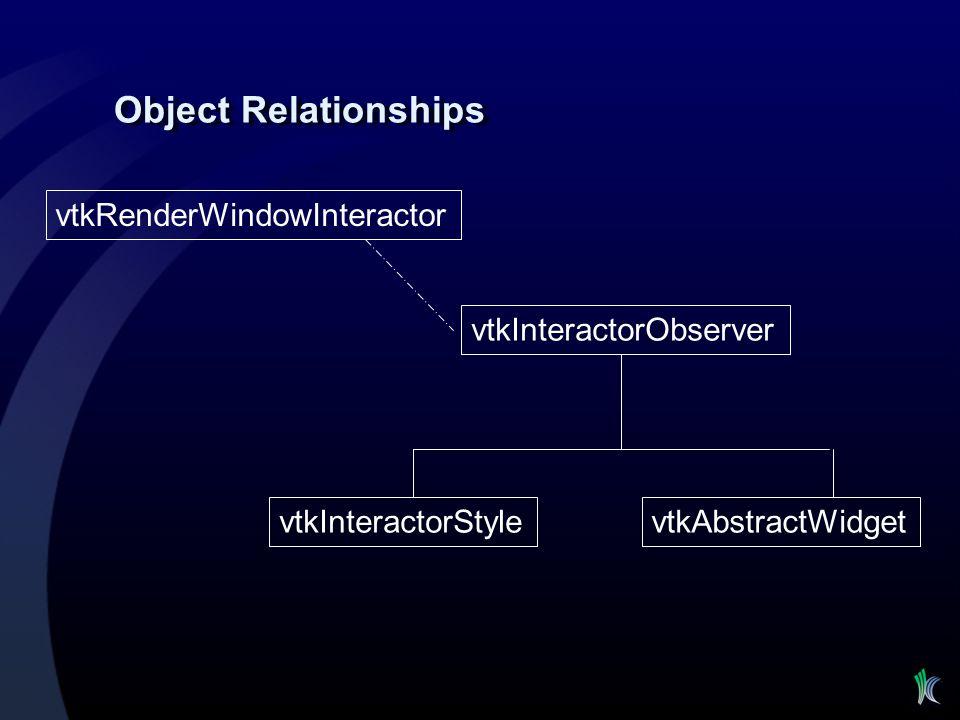 Object Relationships vtkRenderWindowInteractor vtkInteractorObserver