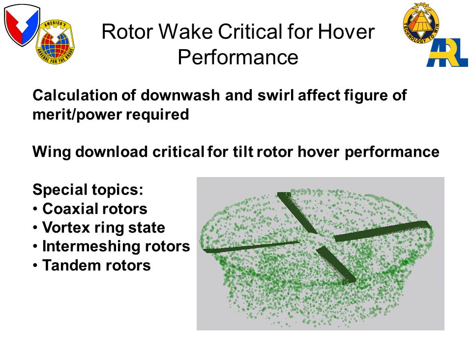Rotor Wake Critical for Hover Performance