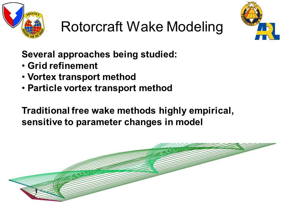 Rotorcraft Wake Modeling